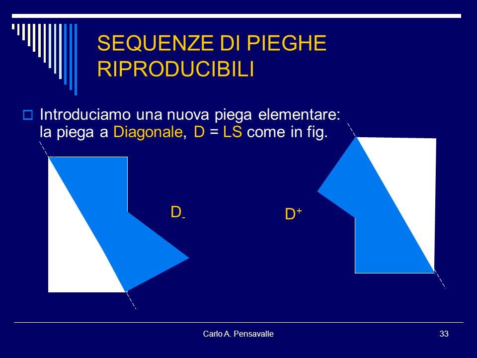 Carlo A. Pensavalle33 SEQUENZE DI PIEGHE RIPRODUCIBILI Introduciamo una nuova piega elementare: la piega a Diagonale, D = LS come in fig. D+D+ D-D-