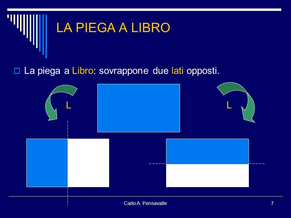 Carlo A. Pensavalle7 LA PIEGA A LIBRO La piega a Libro: sovrappone due lati opposti. LL