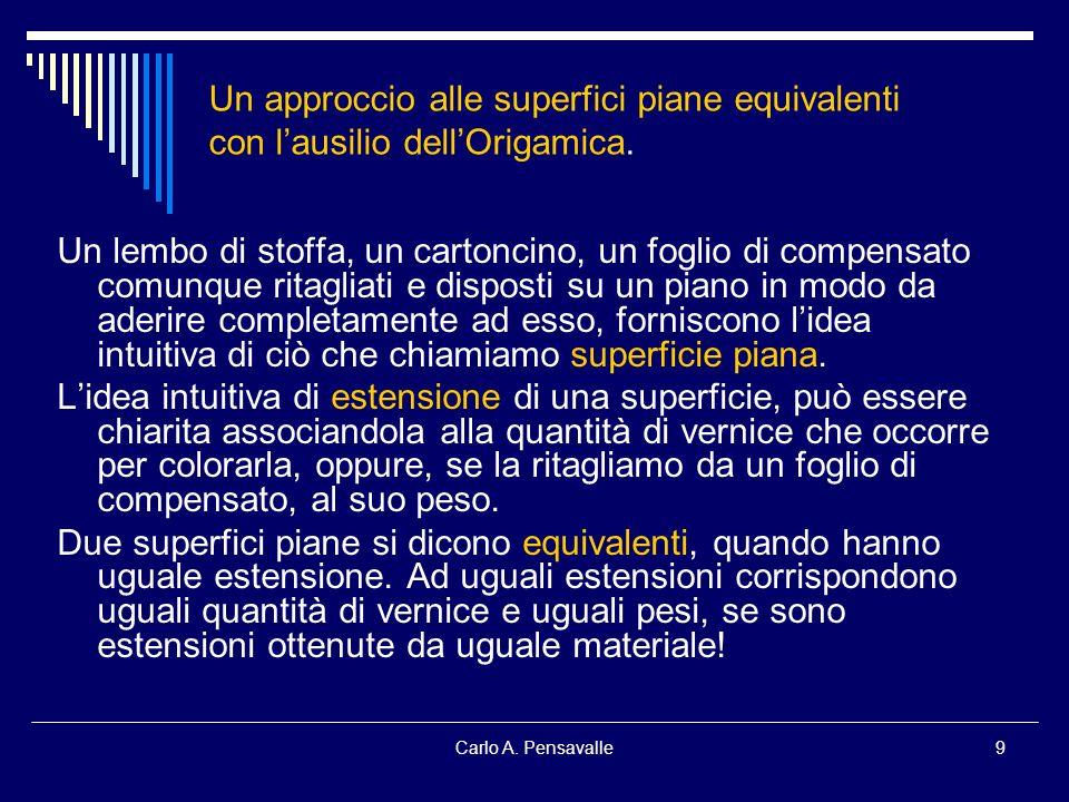 Carlo A. Pensavalle9 Un approccio alle superfici piane equivalenti con lausilio dellOrigamica. Un lembo di stoffa, un cartoncino, un foglio di compens