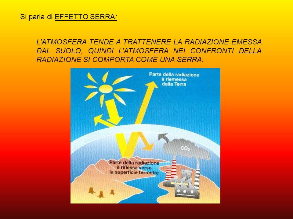 I principali gas serra presenti nellatmosfera sono: anidride carbonica (CO 2 ), gli ossidi di azoto (NO x ), il metano (CH 4 ), lozono (O 3 ) e soprattutto il vapor acqueo.