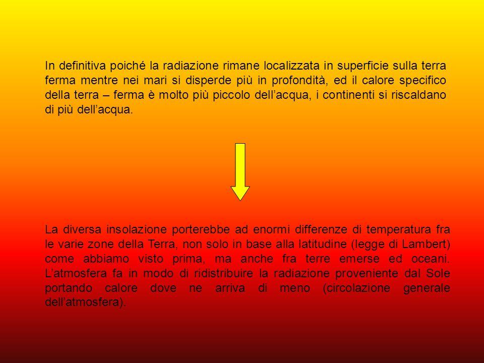 PROPAGAZIONE DEL CALORE NELLATMOSFERA CONDUZIONE: Il trasferimento di calore per conduzione o contatto è limitato agli strati in vicinanza del suolo essendo laria cattiva conduttrice di calore.