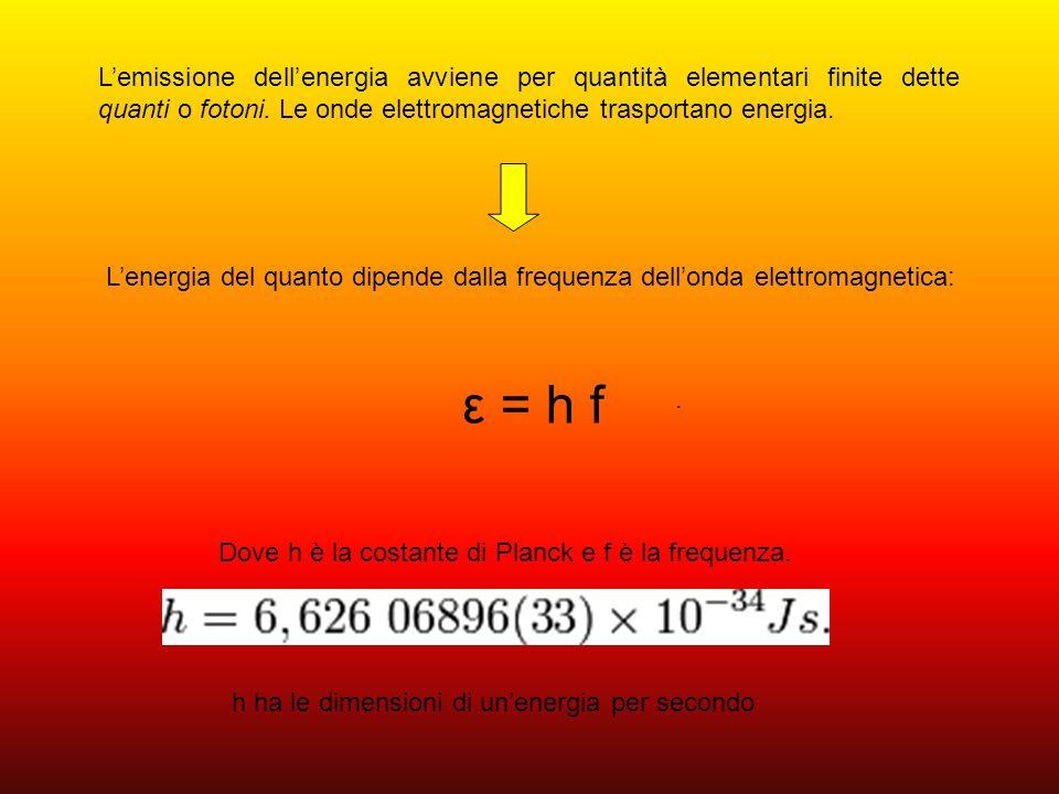 La frequenza, a sua volta, è legata alla lunghezza donda: c = λ f Dove c è la velocità di propagazione delle onde elettromagnetiche (velocità della luce 300000 km/sec).