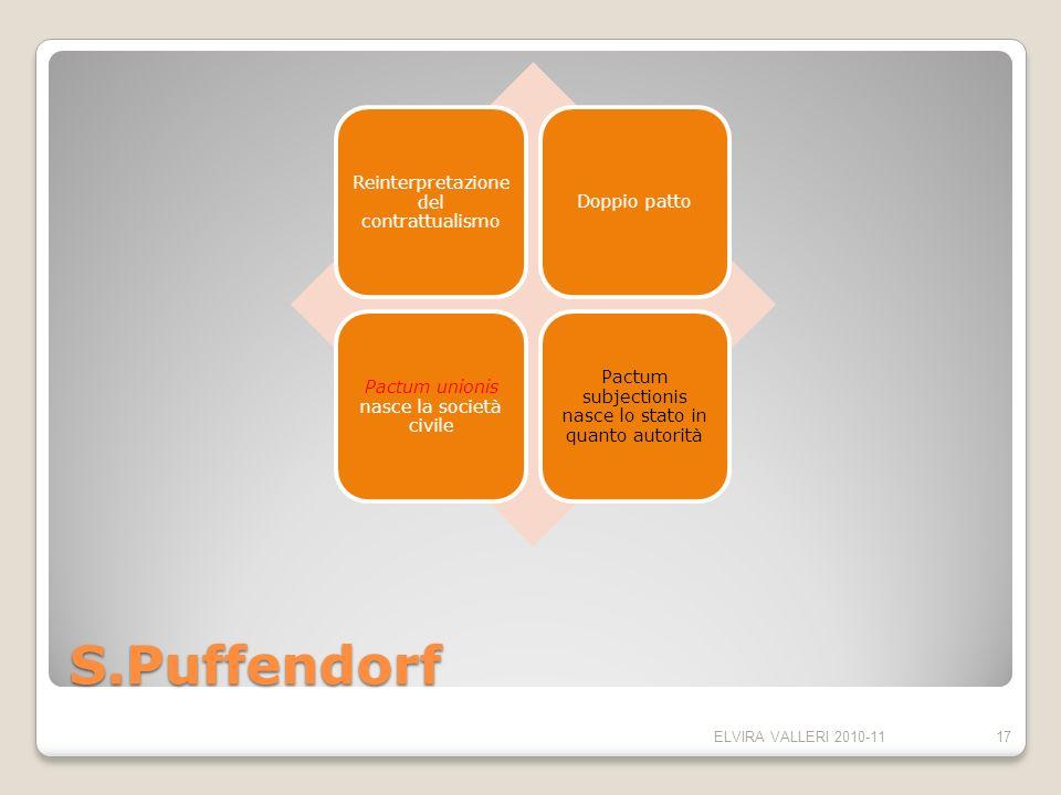 S.Puffendorf Reinterpretazione del contrattualismo Doppio patto Pactum unionis nasce la società civile Pactum subjectionis nasce lo stato in quanto au