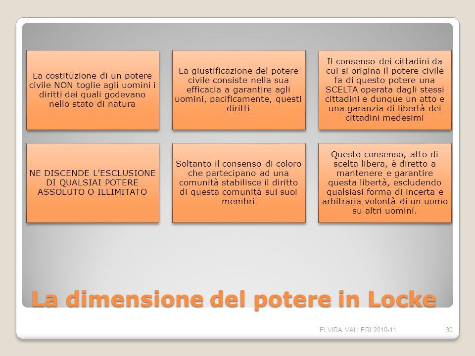 La dimensione del potere in Locke La costituzione di un potere civile NON toglie agli uomini i diritti dei quali godevano nello stato di natura La giu