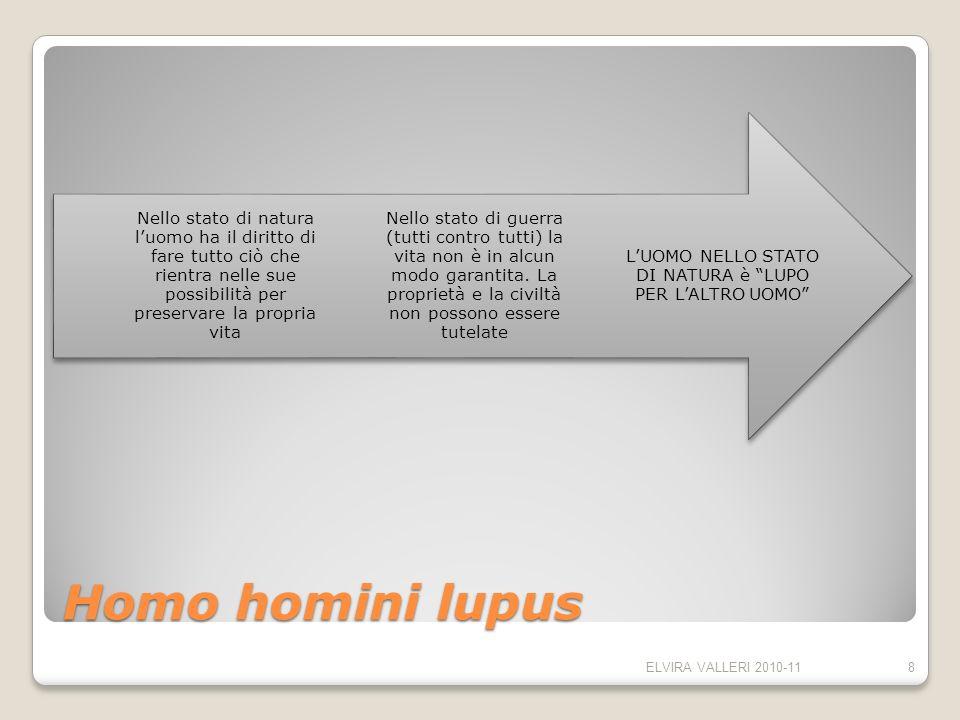 Homo homini lupus LUOMO NELLO STATO DI NATURA è LUPO PER LALTRO UOMO Nello stato di guerra (tutti contro tutti) la vita non è in alcun modo garantita.