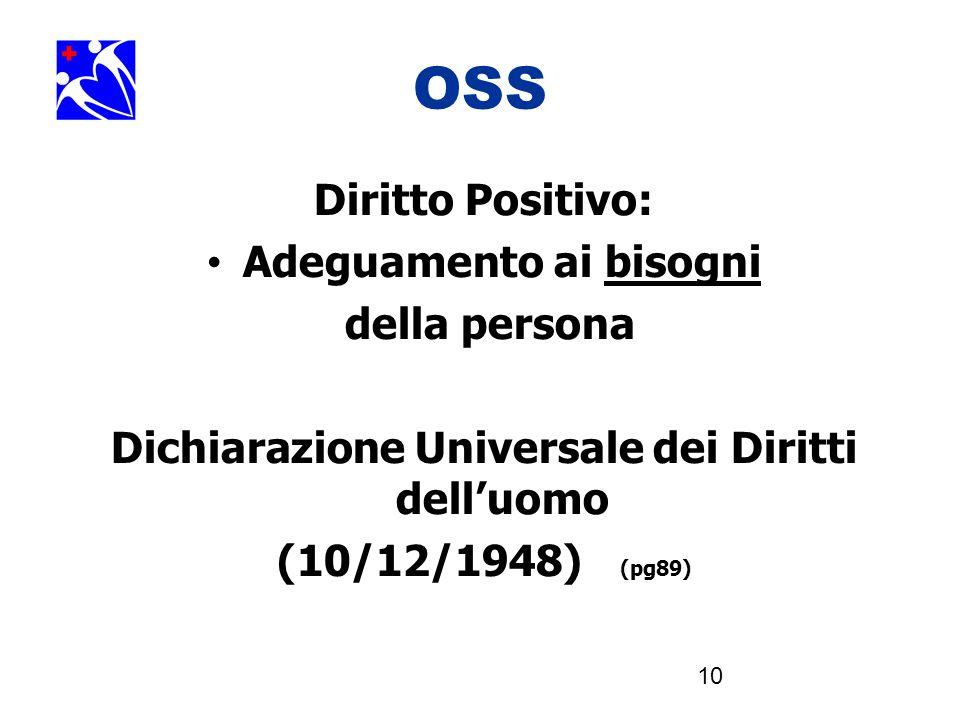 10 OSS Diritto Positivo: Adeguamento ai bisogni della persona Dichiarazione Universale dei Diritti delluomo (10/12/1948) (pg89)