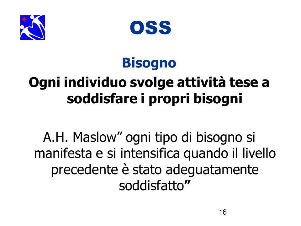 16 OSS Bisogno Ogni individuo svolge attività tese a soddisfare i propri bisogni A.H. Maslow ogni tipo di bisogno si manifesta e si intensifica quando