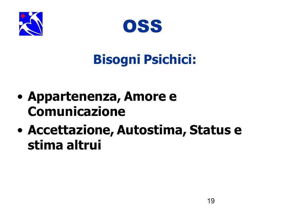 19 OSS Bisogni Psichici: Appartenenza, Amore e Comunicazione Accettazione, Autostima, Status e stima altrui