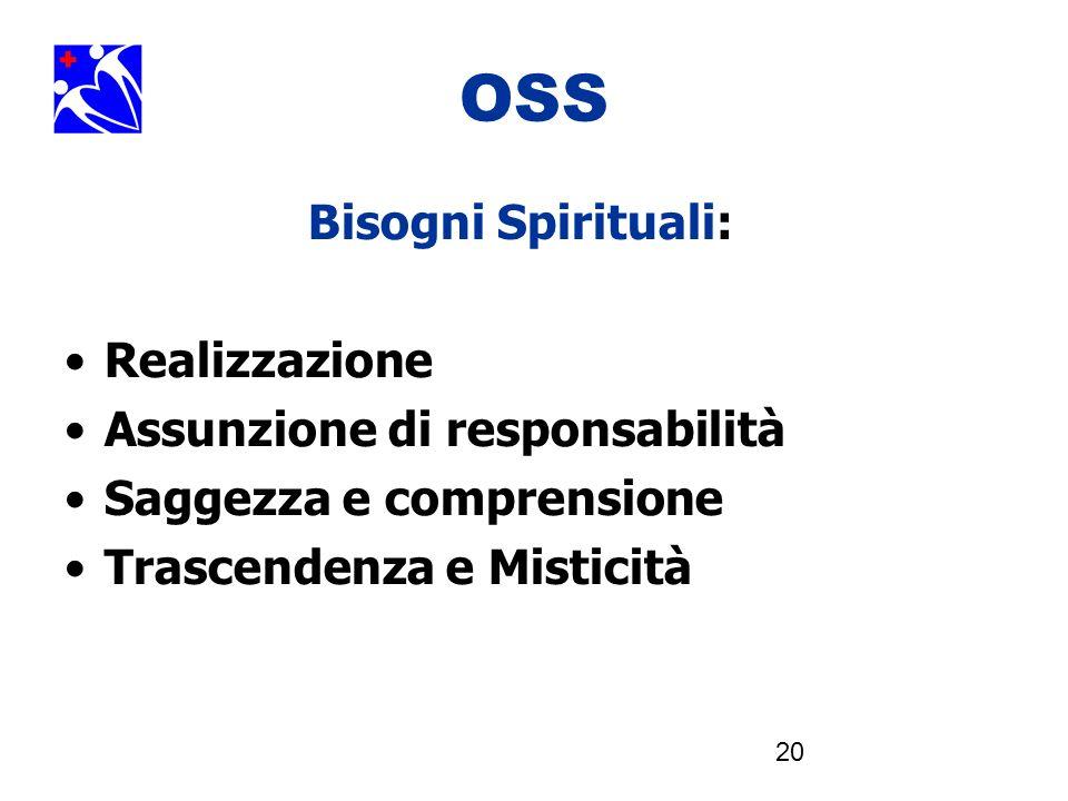 20 OSS Bisogni Spirituali: Realizzazione Assunzione di responsabilità Saggezza e comprensione Trascendenza e Misticità