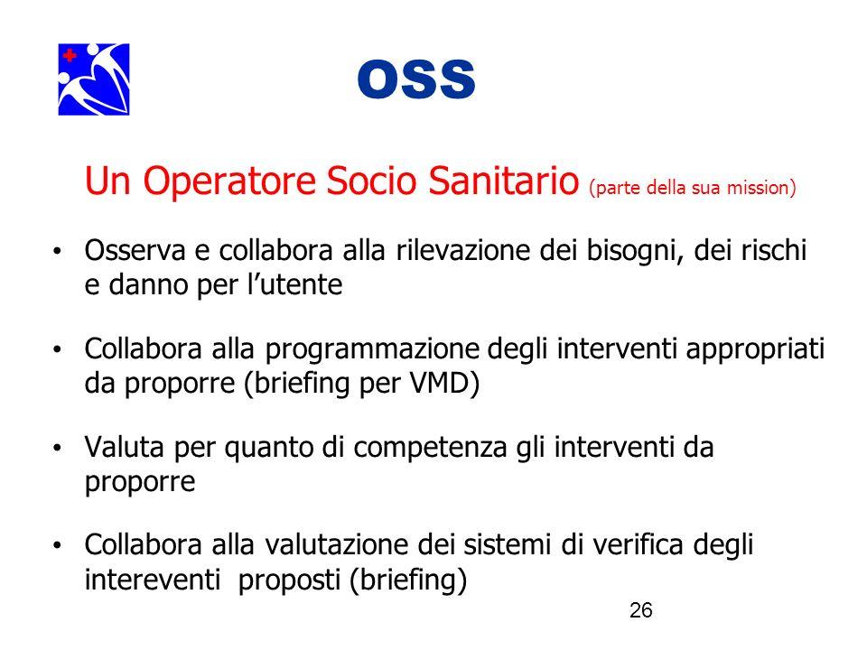26 OOSSSS Un Operatore Socio Sanitario (parte della sua mission) Osserva e collabora alla rilevazione dei bisogni, dei rischi e danno per lutente Coll