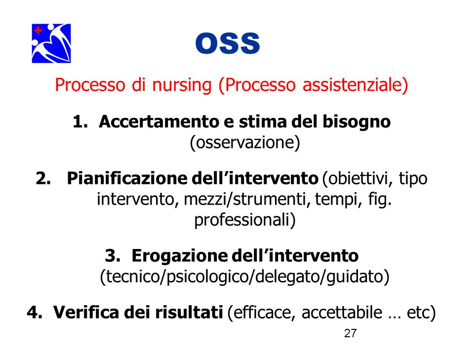27 OOSSSS Processo di nursing (Processo assistenziale) 1.Accertamento e stima del bisogno (osservazione) 2. Pianificazione dellintervento (obiettivi,
