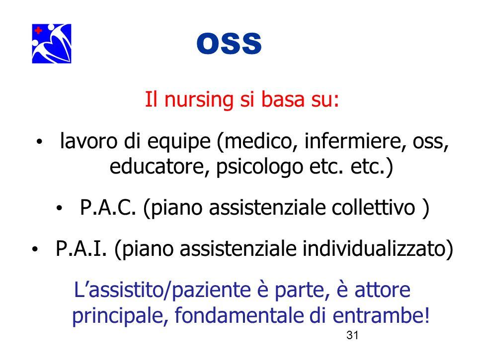 31 OOSSSS Il nursing si basa su: lavoro di equipe (medico, infermiere, oss, educatore, psicologo etc. etc.) P.A.C. (piano assistenziale collettivo ) P
