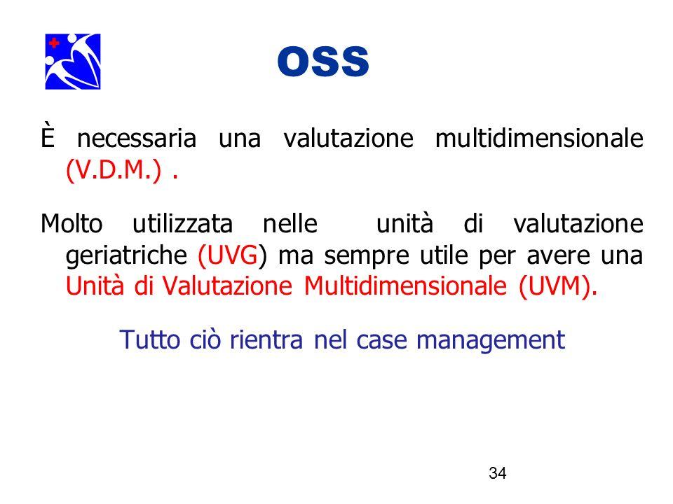34 OOSSSS È necessaria una valutazione multidimensionale (V.D.M.). Molto utilizzata nelle unità di valutazione geriatriche (UVG) ma sempre utile per a