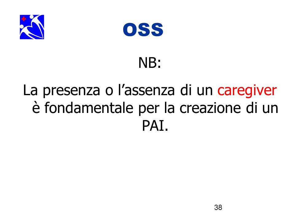 38 OOSSSS NB: La presenza o lassenza di un caregiver è fondamentale per la creazione di un PAI.