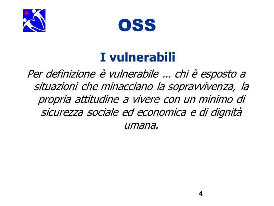 4 OSS I vulnerabili Per definizione è vulnerabile … chi è esposto a situazioni che minacciano la sopravvivenza, la propria attitudine a vivere con un