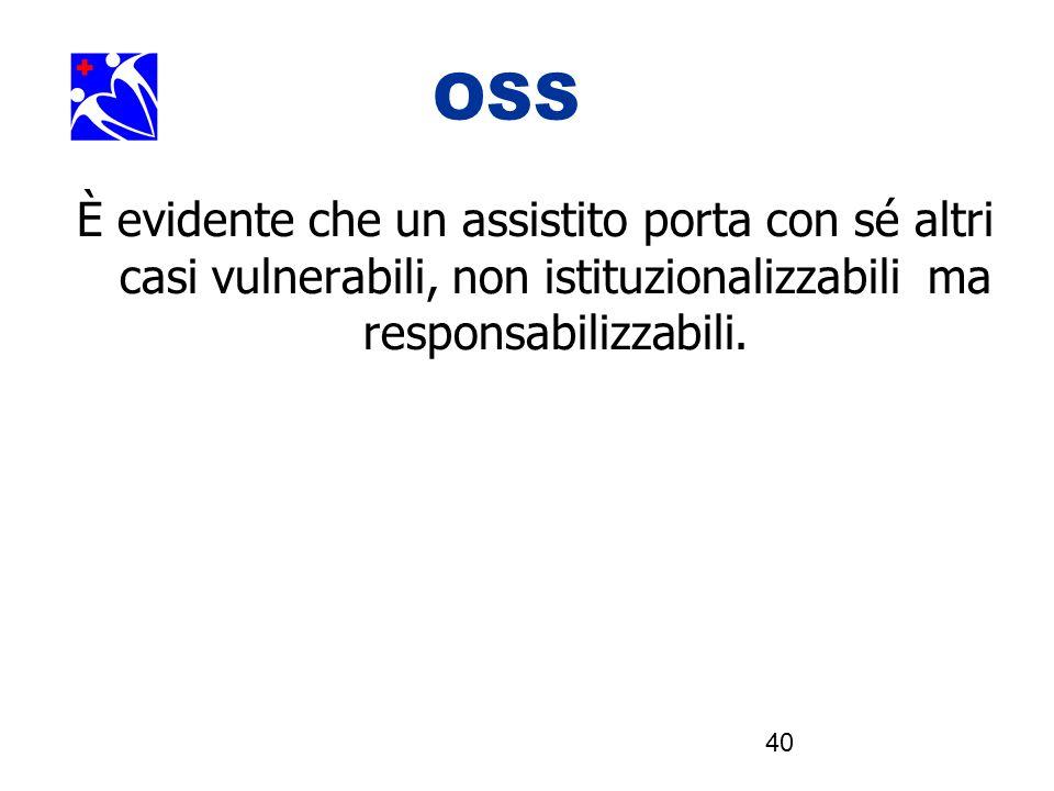 40 OOSSSS È evidente che un assistito porta con sé altri casi vulnerabili, non istituzionalizzabili ma responsabilizzabili.