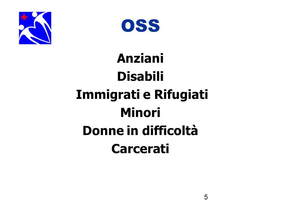 5 OSS Anziani Disabili Immigrati e Rifugiati Minori Donne in difficoltà Carcerati