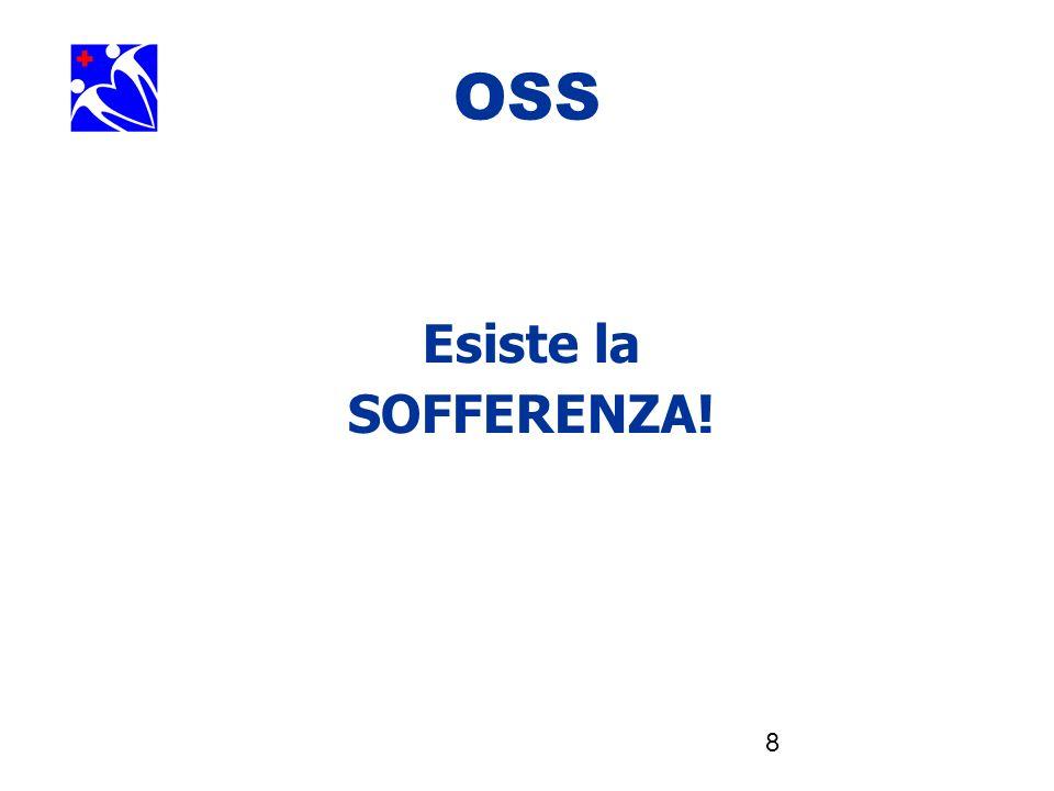 9 OSS La sofferenza, in senso ampio, rappresenta la mancanza o la carenza di risorse, materiali e non, interne ed esterne, necessarie ad un individuo per raggiungere uno stato di maggior benessere ed efficienza.