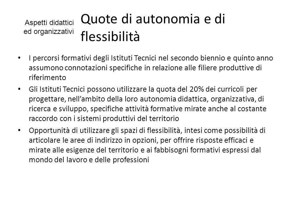 Quote di autonomia e di flessibilità I percorsi formativi degli Istituti Tecnici nel secondo biennio e quinto anno assumono connotazioni specifiche in