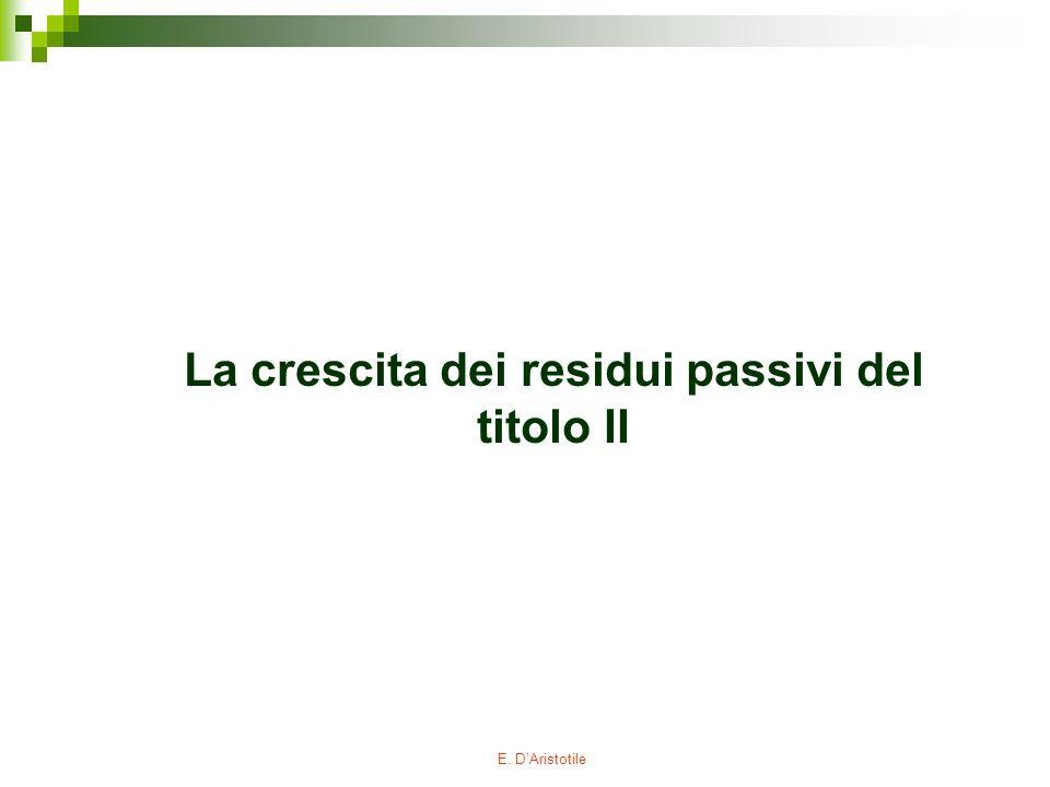 La crescita dei residui passivi del titolo II E. DAristotile