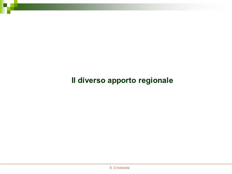 Il diverso apporto regionale E. DAristotile