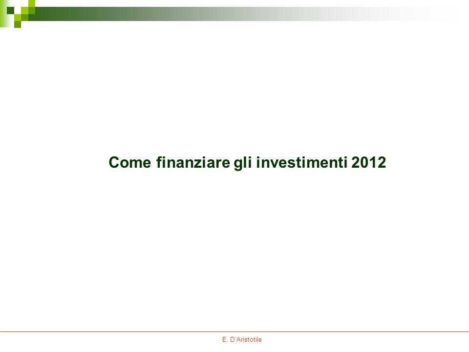 Come finanziare gli investimenti 2012 E. DAristotile