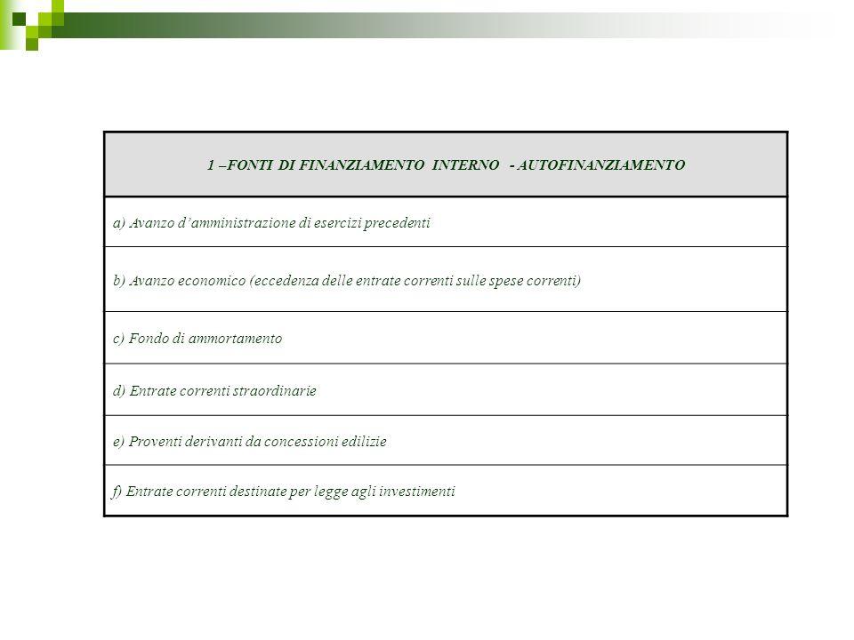1 –FONTI DI FINANZIAMENTO INTERNO - AUTOFINANZIAMENTO a) Avanzo damministrazione di esercizi precedenti b) Avanzo economico (eccedenza delle entrate c