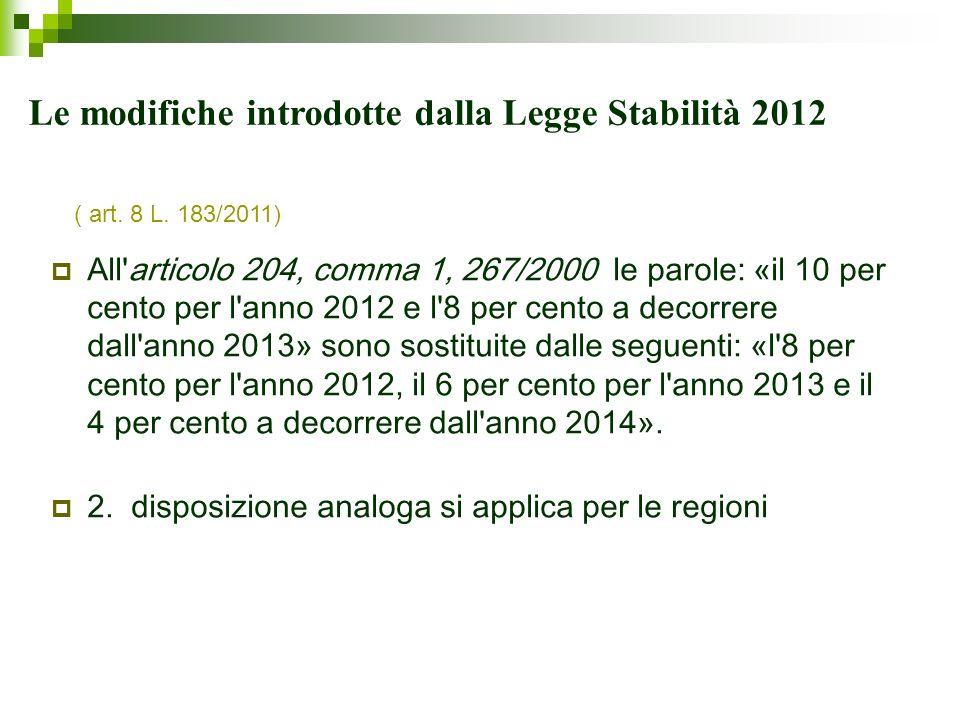 All'articolo 204, comma 1, 267/2000 le parole: «il 10 per cento per l'anno 2012 e l'8 per cento a decorrere dall'anno 2013» sono sostituite dalle segu