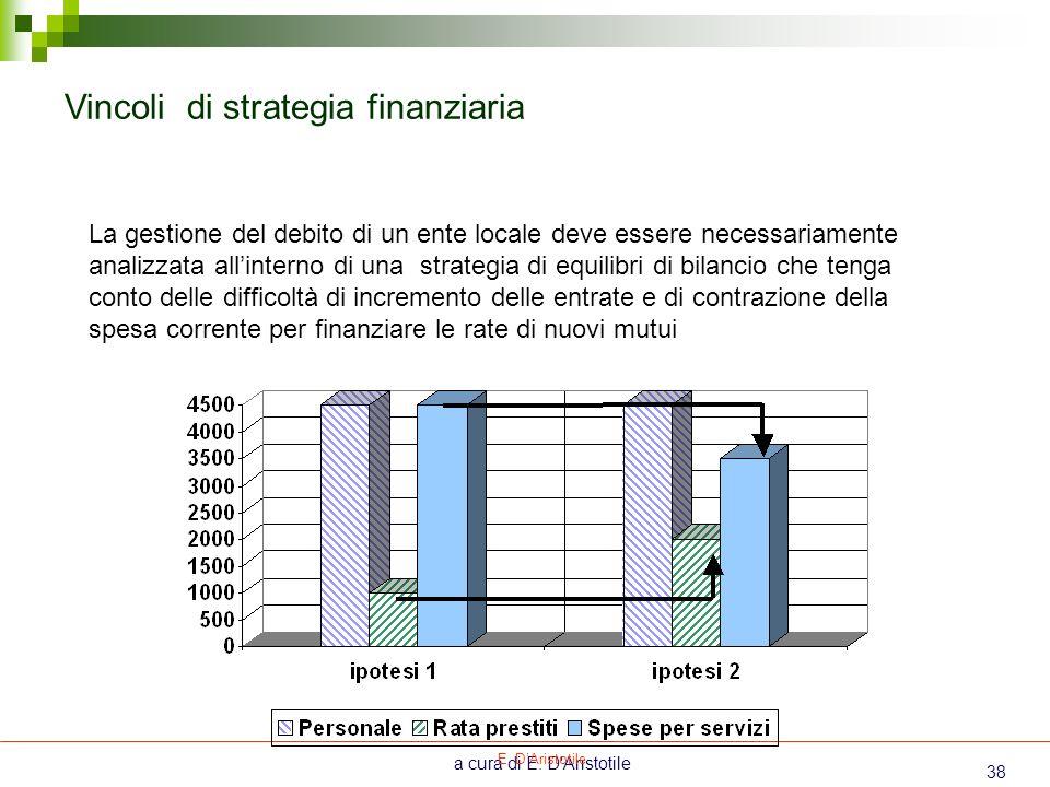 a cura di E. D'Aristotile 38 E. DAristotile La gestione del debito di un ente locale deve essere necessariamente analizzata allinterno di una strategi