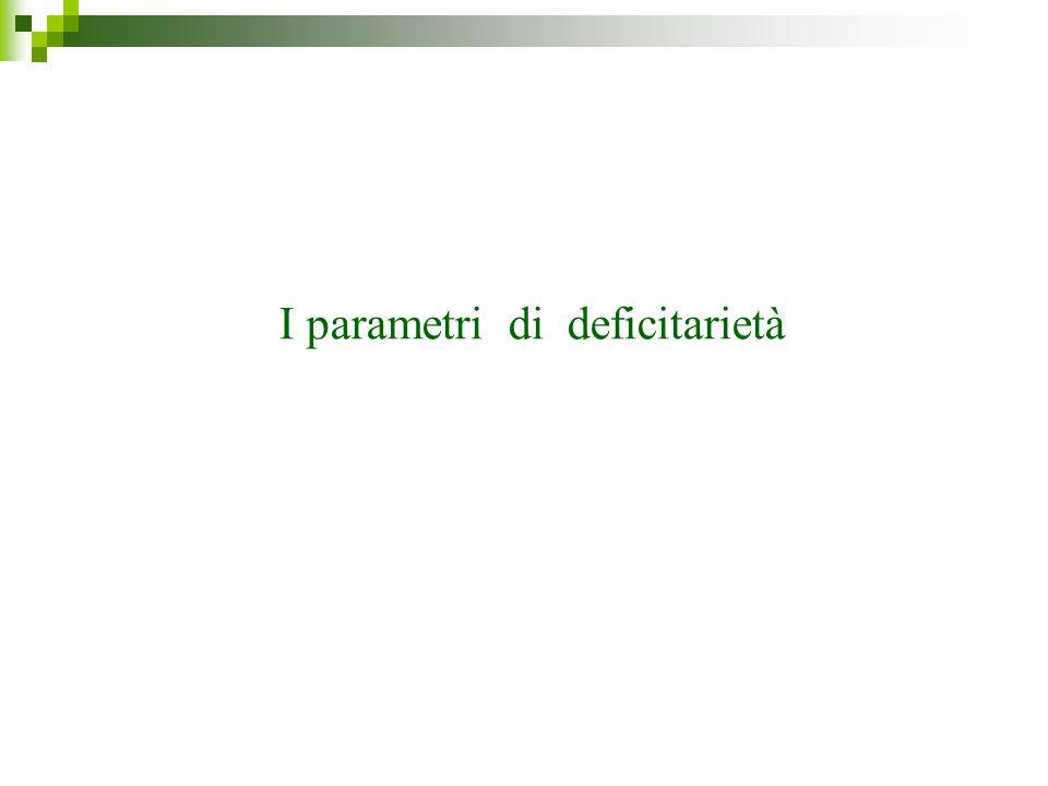 I parametri di deficitarietà