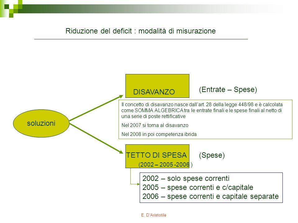 E. DAristotile soluzioni DISAVANZO TETTO DI SPESA (2002 – 2005 -2006 ) (Entrate – Spese) (Spese) 2002 – solo spese correnti 2005 – spese correnti e c/