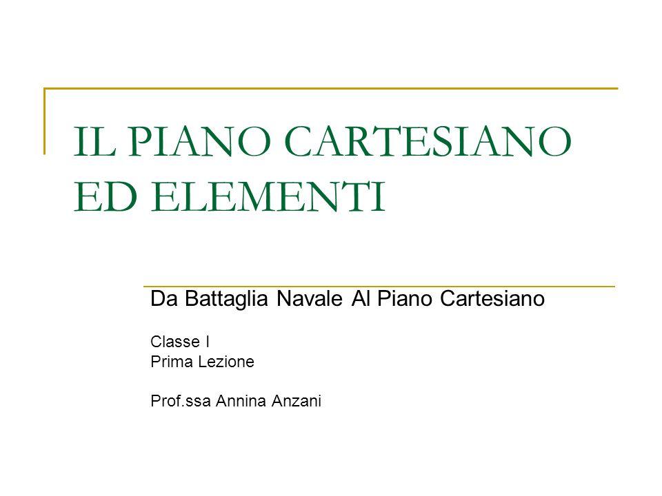 IL PIANO CARTESIANO ED ELEMENTI Da Battaglia Navale Al Piano Cartesiano Classe I Prima Lezione Prof.ssa Annina Anzani
