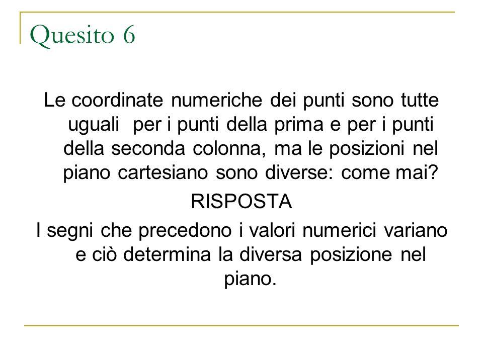 Quesito 6 Le coordinate numeriche dei punti sono tutte uguali per i punti della prima e per i punti della seconda colonna, ma le posizioni nel piano c