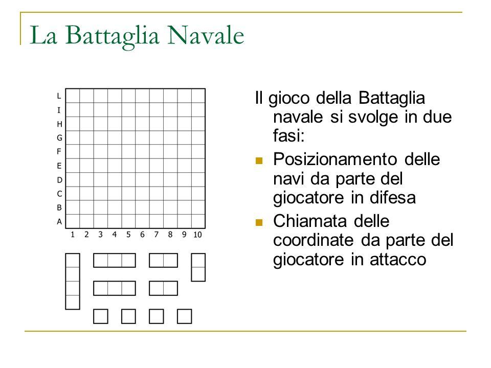 La Battaglia Navale Il gioco della Battaglia navale si svolge in due fasi: Posizionamento delle navi da parte del giocatore in difesa Chiamata delle c