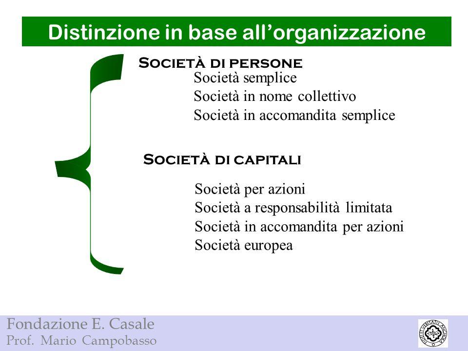 Fondazione E. Casale Prof. Mario Campobasso Società di persone Società di capitali Società semplice Società in nome collettivo Società in accomandita