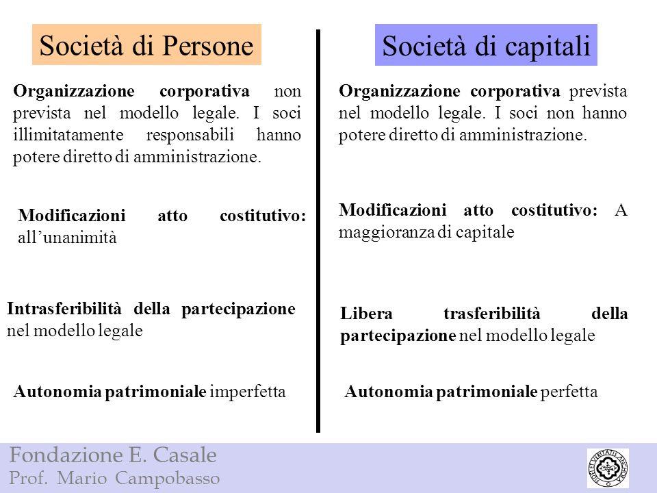 Fondazione E. Casale Prof. Mario Campobasso Società di Persone Società di capitali Organizzazione corporativa non prevista nel modello legale. I soci