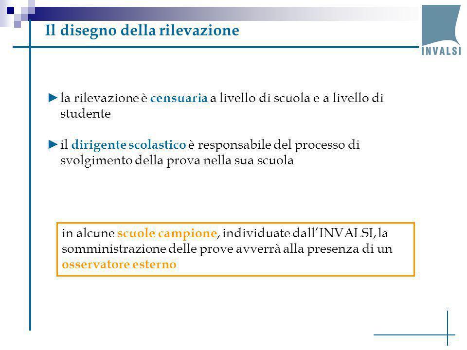 Il disegno della rilevazione la rilevazione è censuaria a livello di scuola e a livello di studente il dirigente scolastico è responsabile del process