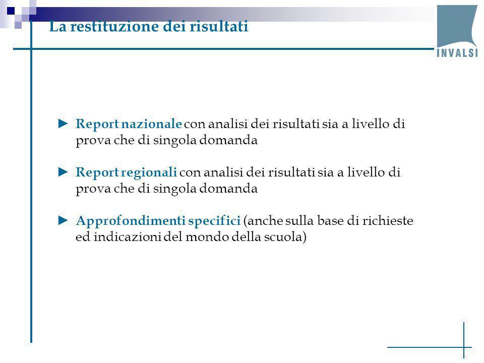 La restituzione dei risultati Report nazionale con analisi dei risultati sia a livello di prova che di singola domanda Report regionali con analisi de