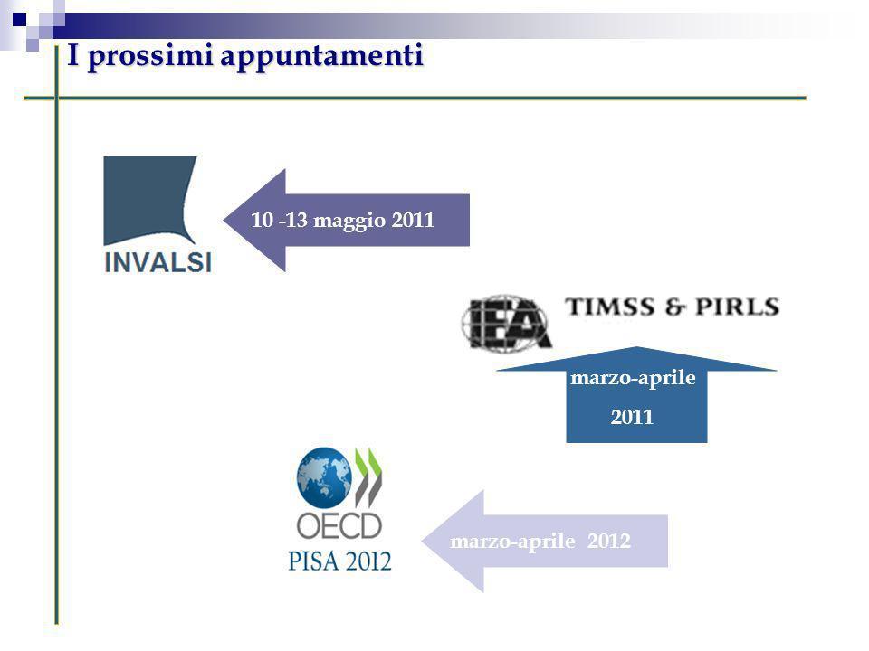 I prossimi appuntamenti 10 -13 maggio 2011 marzo-aprile 2011 marzo-aprile 2012
