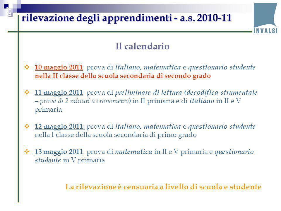rilevazione degli apprendimenti - a.s. 2010-11 Perché valutare le ricadute di PON M@t.abel sugli studenti ? Il calendario 10 maggio 2011 : prova di it