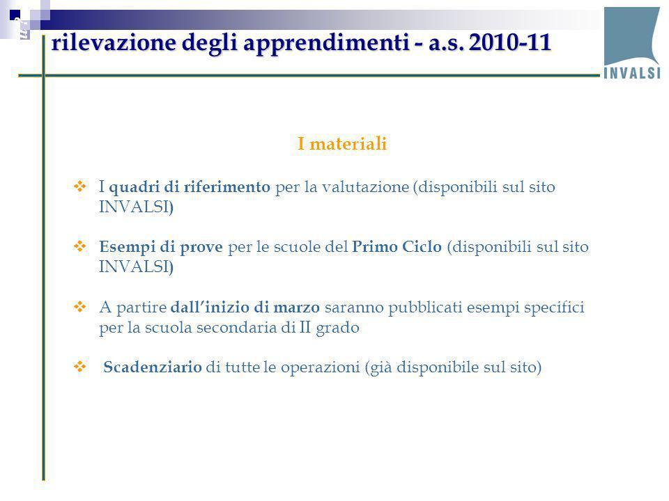 rilevazione degli apprendimenti - a.s. 2010-11 Perché valutare le ricadute di PON M@t.abel sugli studenti ? I materiali I quadri di riferimento per la