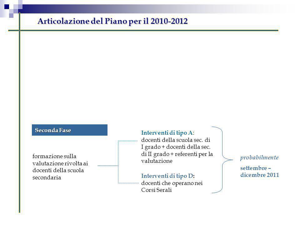 Articolazione del Piano per il 2010-2012 informazione e formazione dei docenti che operano nelle scuole del Primo Ciclo Interventi di tipo A: docenti