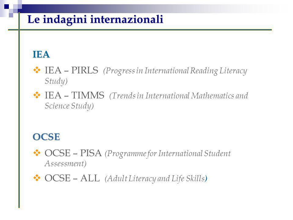 IEA IEA – PIRLS (Progress in International Reading Literacy Study) IEA – TIMMS (Trends in International Mathematics and Science Study)OCSE OCSE – PISA