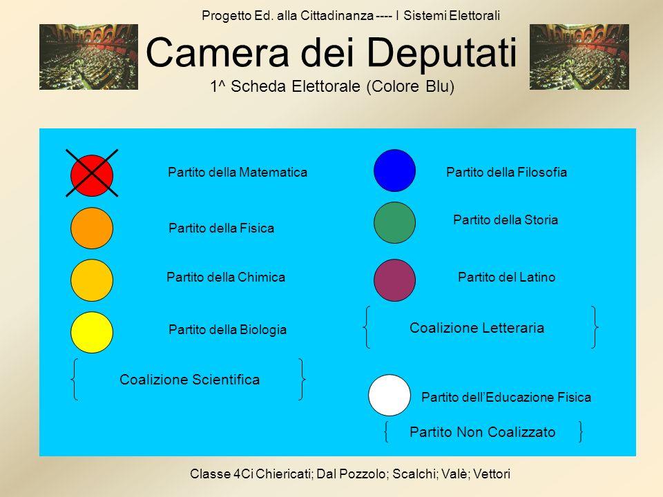 Progetto Ed. alla Cittadinanza ---- I Sistemi Elettorali Classe 4Ci Chiericati; Dal Pozzolo; Scalchi; Valè; Vettori Camera dei Deputati 1^ Scheda Elet