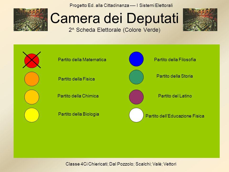 Progetto Ed. alla Cittadinanza ---- I Sistemi Elettorali Classe 4Ci Chiericati; Dal Pozzolo; Scalchi; Valè; Vettori Camera dei Deputati 2^ Scheda Elet