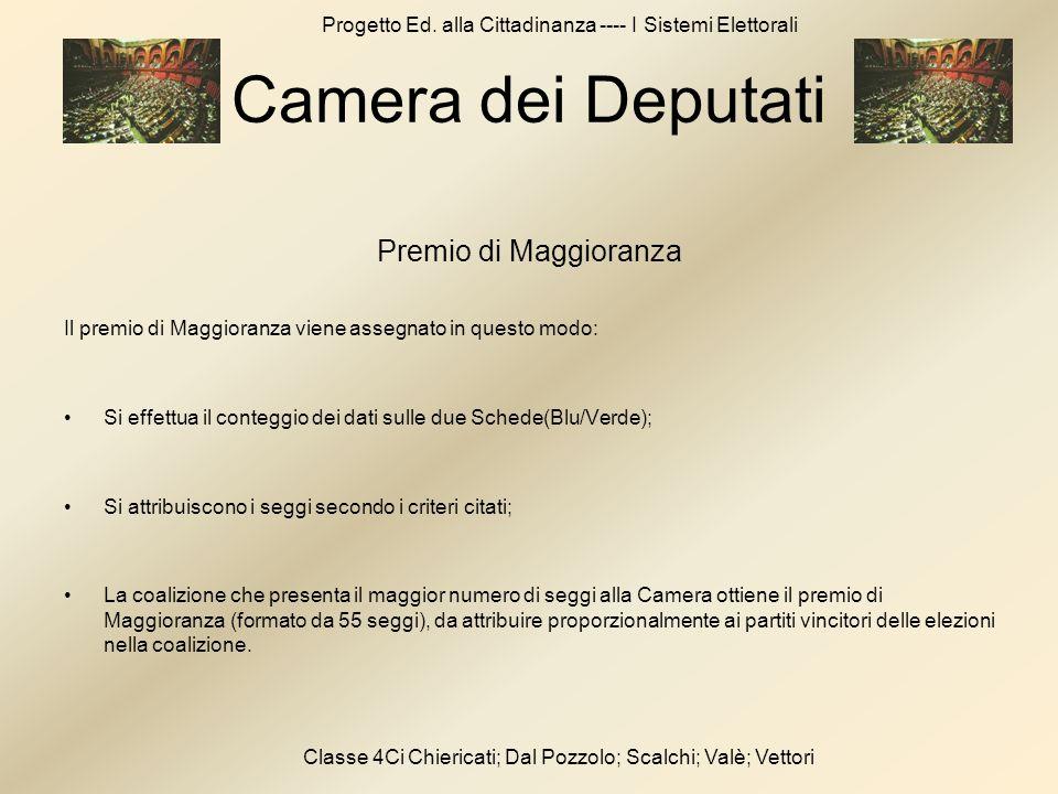 Progetto Ed. alla Cittadinanza ---- I Sistemi Elettorali Classe 4Ci Chiericati; Dal Pozzolo; Scalchi; Valè; Vettori Camera dei Deputati Premio di Magg