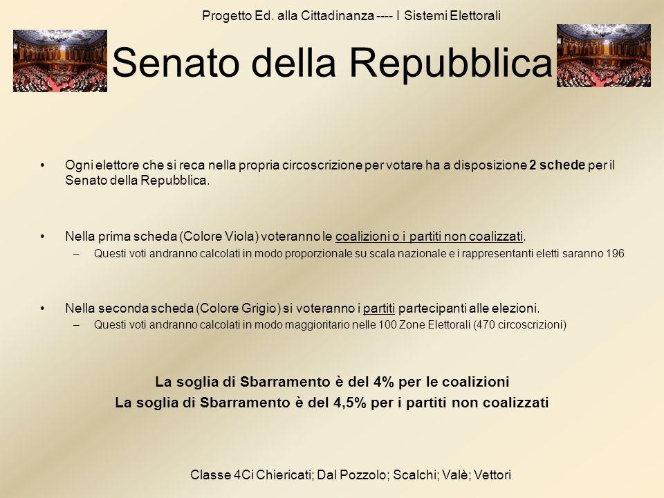 Progetto Ed. alla Cittadinanza ---- I Sistemi Elettorali Classe 4Ci Chiericati; Dal Pozzolo; Scalchi; Valè; Vettori Senato della Repubblica Ogni elett