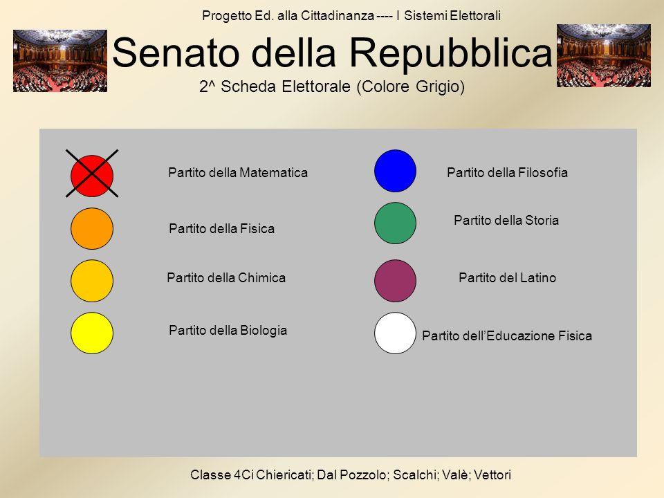 Progetto Ed. alla Cittadinanza ---- I Sistemi Elettorali Classe 4Ci Chiericati; Dal Pozzolo; Scalchi; Valè; Vettori Senato della Repubblica 2^ Scheda