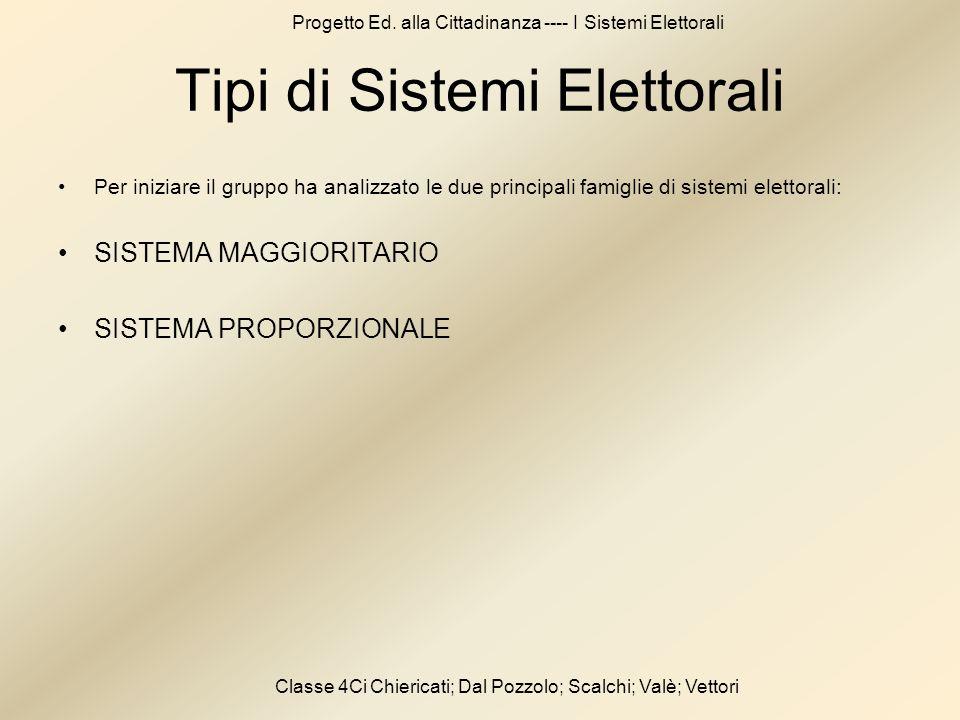 Progetto Ed. alla Cittadinanza ---- I Sistemi Elettorali Classe 4Ci Chiericati; Dal Pozzolo; Scalchi; Valè; Vettori Tipi di Sistemi Elettorali Per ini