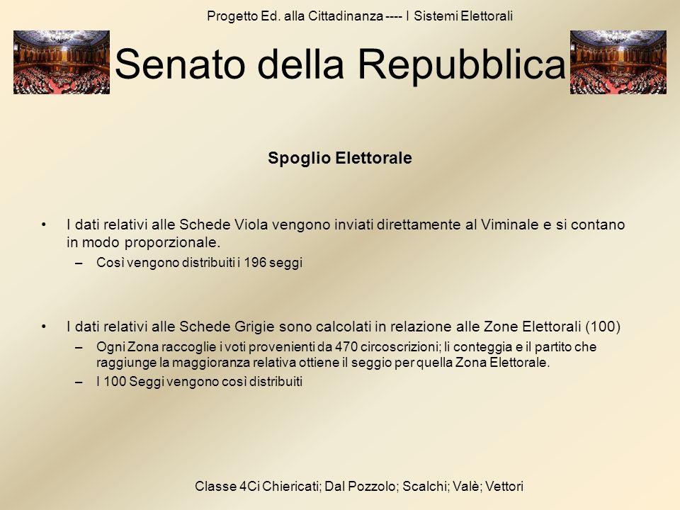Progetto Ed. alla Cittadinanza ---- I Sistemi Elettorali Classe 4Ci Chiericati; Dal Pozzolo; Scalchi; Valè; Vettori Senato della Repubblica Spoglio El